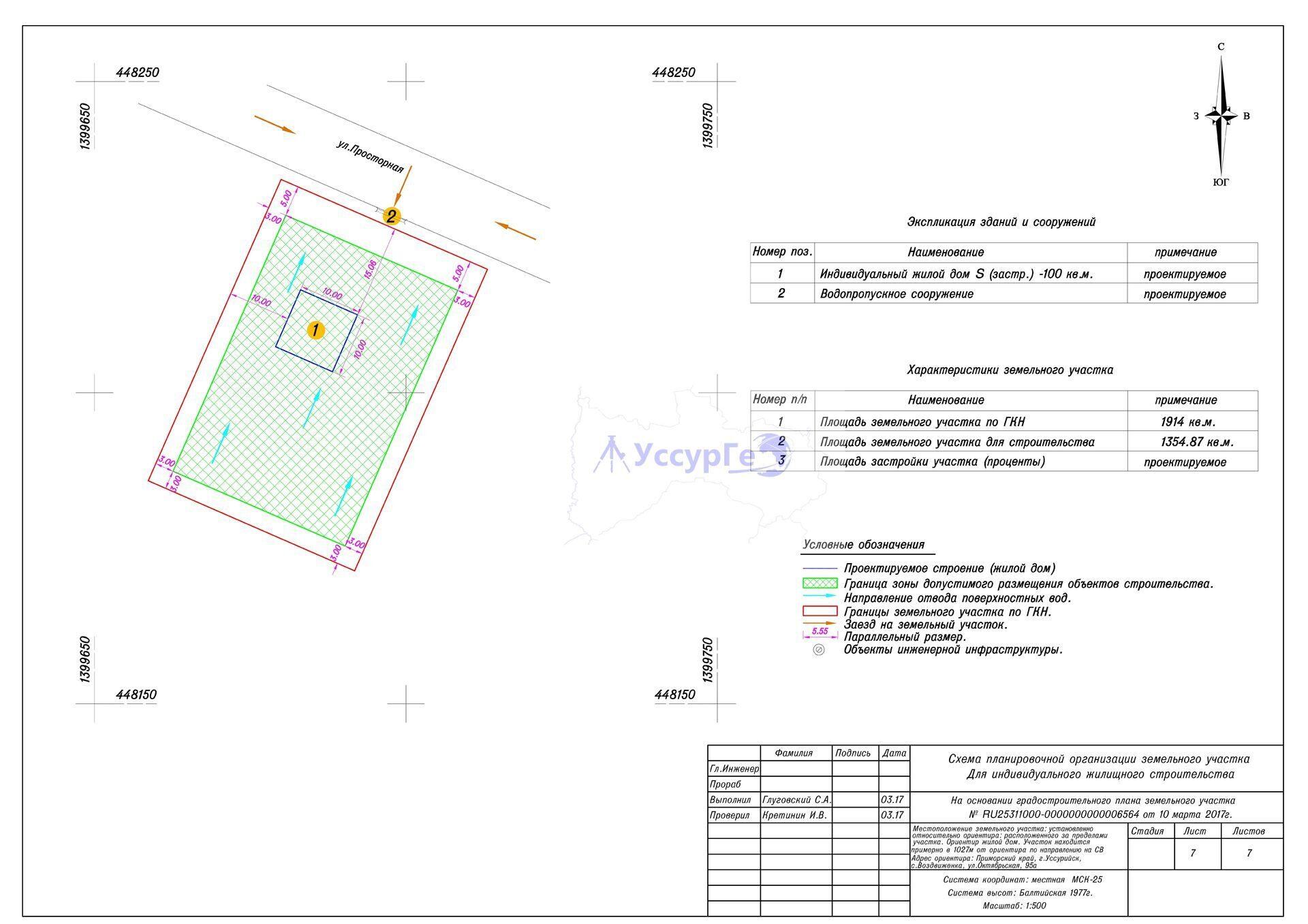 Схема забудови земельної ділянки зразок