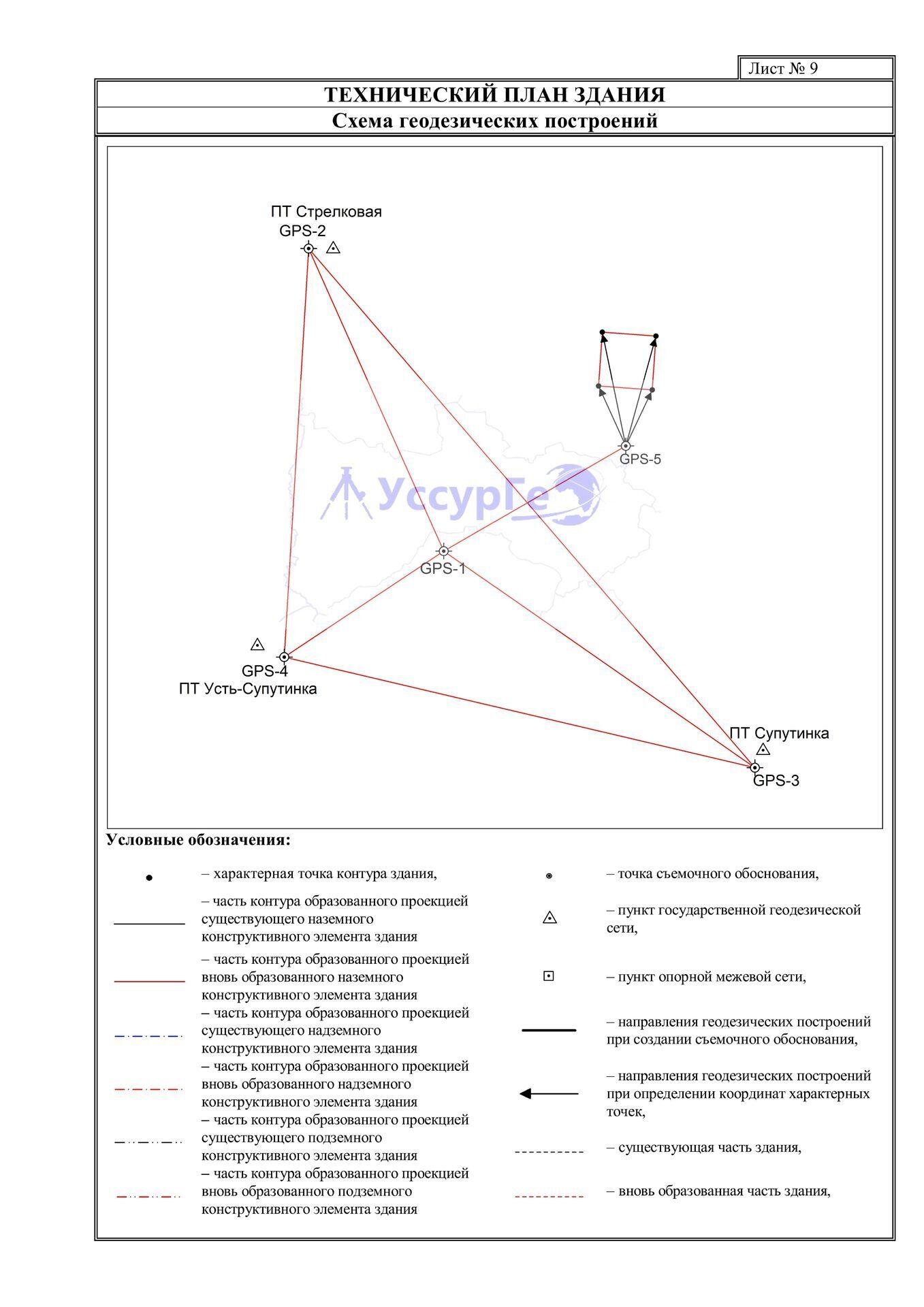 Схемы геодезических построений для сооружения5